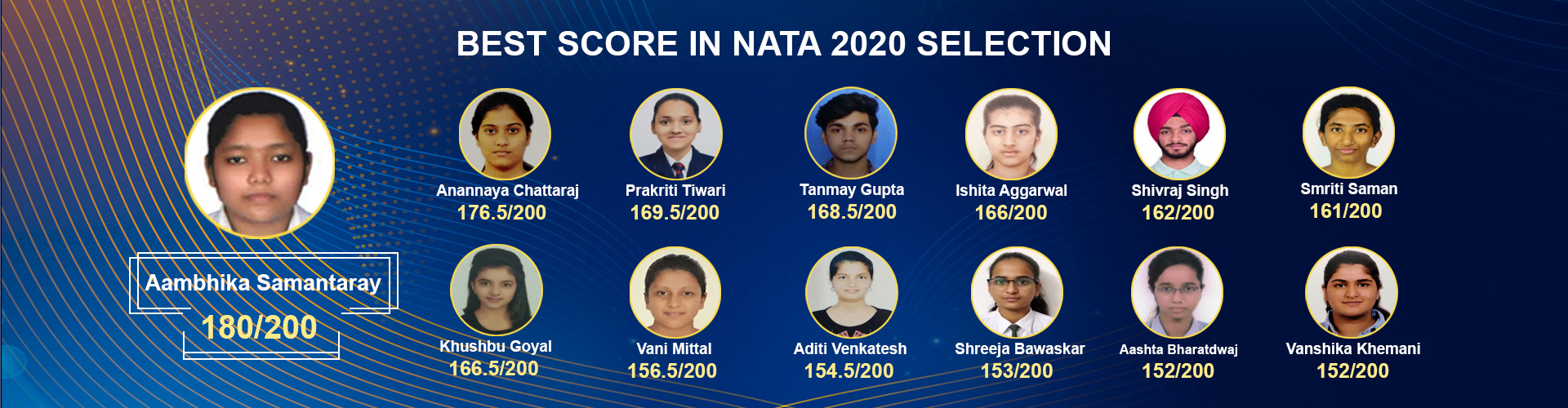 nata 2020 TOPPERS