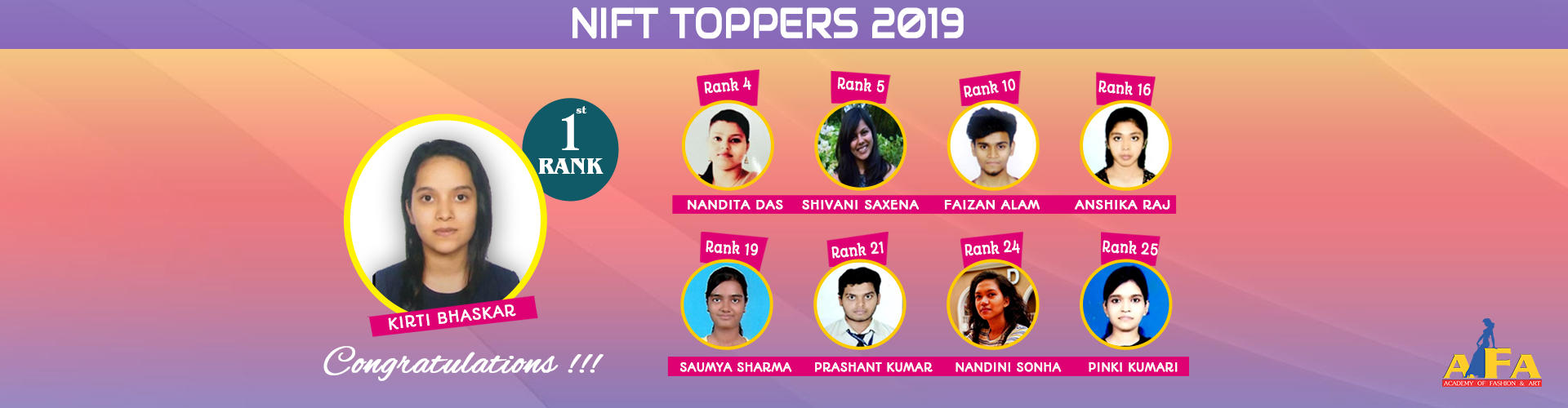 nift toppers 2019