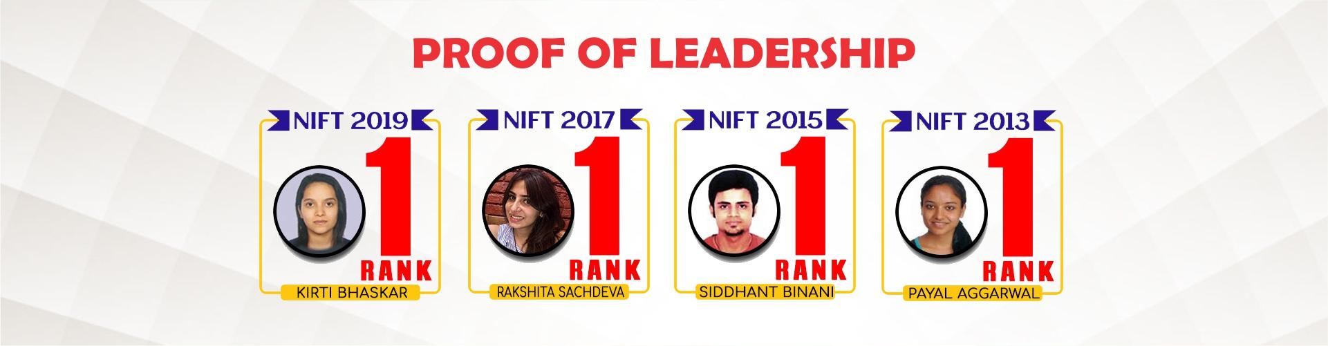 NIFT all india RANK